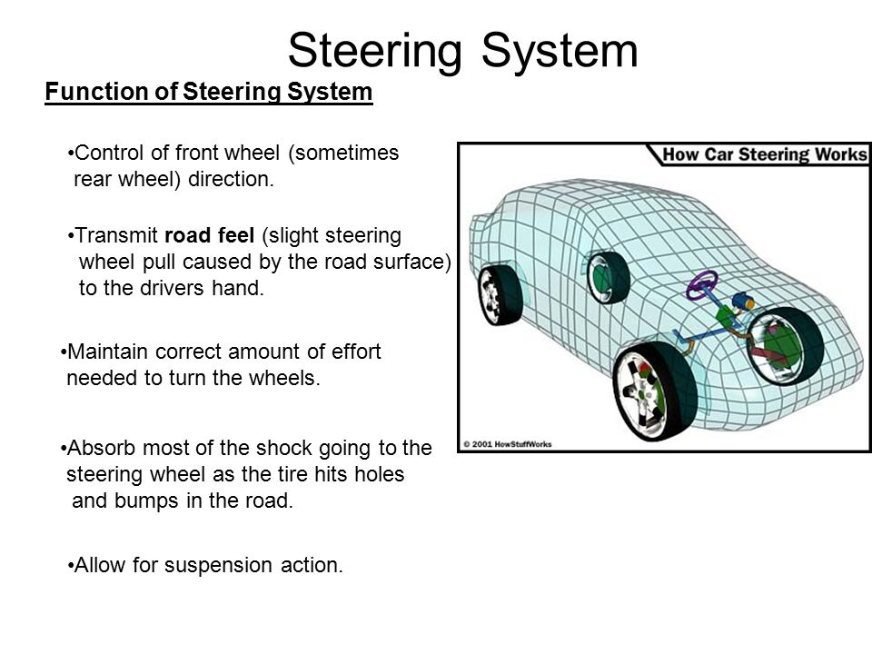 Steering System Function of Steering System