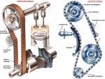 Двигатель внутреннего сгорания в разрезе – Устройство и принцип работы двигателя внутреннего сгорания (18